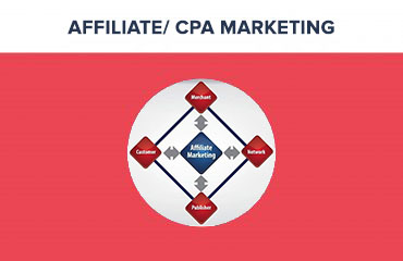 CPA/Affiliate Marketing